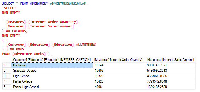 Configuring Connections: Microsoft SQL Server Analysis